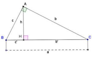 gia sư giỏi toán hình